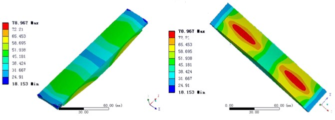 The temperature distribution of the bearing in Solution 4