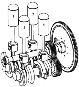 Crank and connecting rod mechanism  of four-cylinder u-shaped transmission [1]