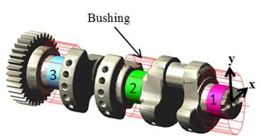 The equivalent dynamics simulation model  of sliding bearing
