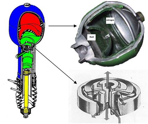 Hydropneumatic strut, sphere and damper