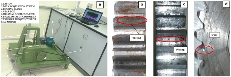 Experimental setup and artificially induced gear failures