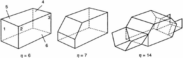 The representations of the vehicle structure by SSS [21]