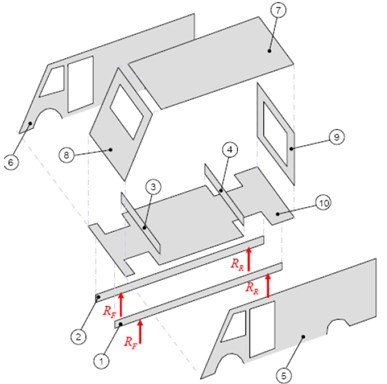 Some Basic Tips In Vehicle Chassis And Frame Design Jve Journals