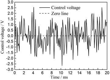 Vibration excitation waveshape