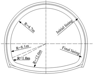 Diagram of the Galongla tunnel