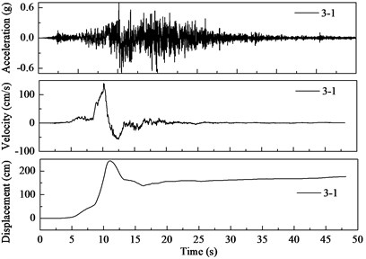 Acceleration, velocity, and displacement time histories of the origin and residual motions