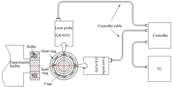 Cage behaviour detection system