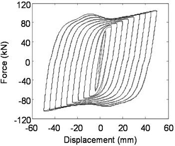 Hysteretic behavior of Q225 mild steel plate dampers