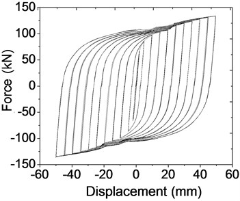 Hysteretic behavior of Q235 steel plate dampers