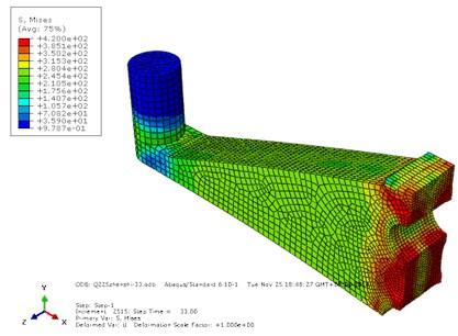 Mises stress contour plots of  Q225 steel dampers
