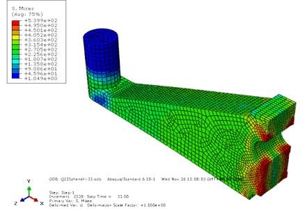 Mises stress contour plots of Q235 steel dampers