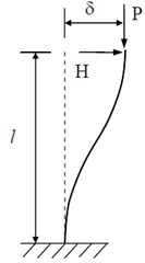 Geometrical nonlinearity effect on structural column