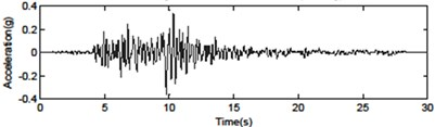Seismic ground motions for the far-fault and near-fault time histories of acceleration