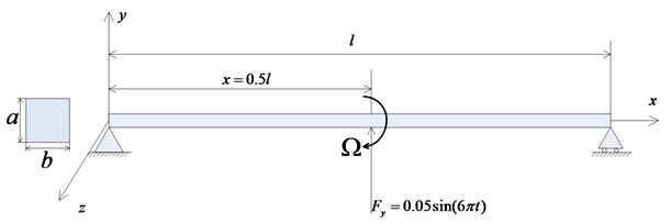 The external force acting on the structure