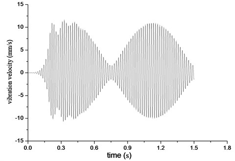 Waveform of beat vibration