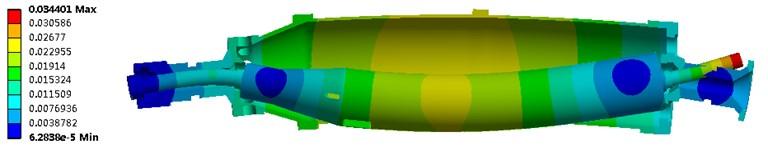 Vibration modes of the decanter centrifuge