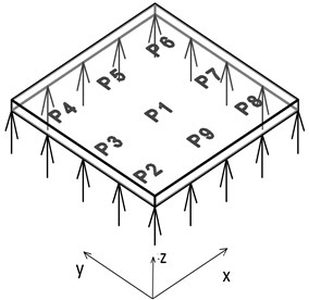 A simply supported square plate