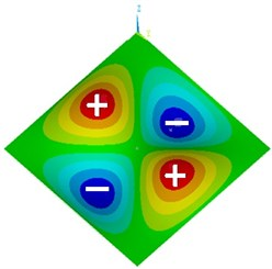 Mode shape of plate with five concentrated masses at P1, P3, P5, P7, P9
