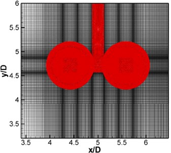 a) Geometric model of the rudimentary landing gear and b) Computational domain grid in x-y plane