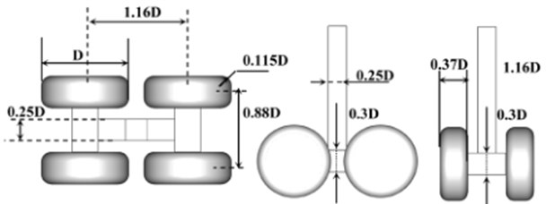 Model topology and dimensions