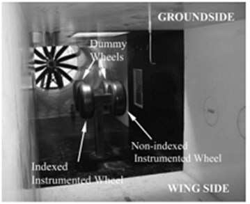 Wind tunnel experiment of the rudimentary landing gear