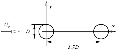 Geometrical model of two tandem circular cylinders