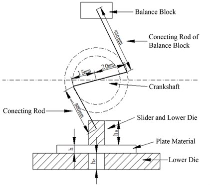 The structures of crankshaft and connecting rod