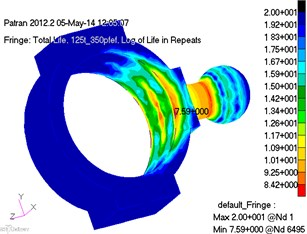 Life prediction cloud diagram of connecting rod under 125 t-350 r/min