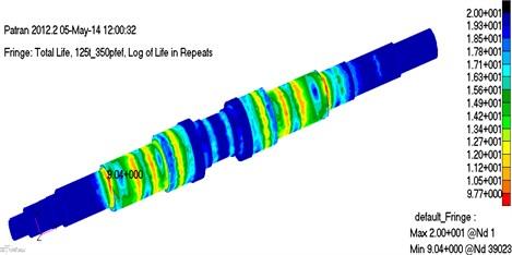 Life prediction cloud diagram of crankshaft  under 125 t-350 r/min