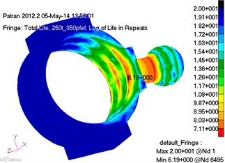 Life prediction cloud diagram of connecting rod under 250 t-350 r/min