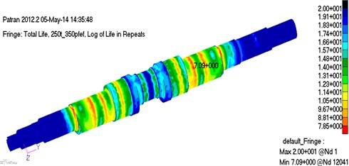 Life prediction cloud diagram of crankshaft  under 250 t-350 r/min