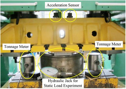 The installation of acceleration sensor and tonnage meter