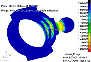 Life prediction cloud diagram of connecting rod under 25 t-200 r/min