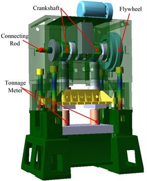 ADAMS model of of the high-speed press