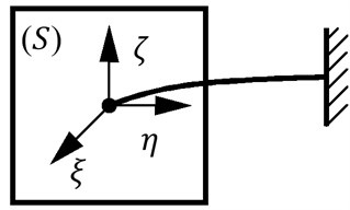 Coordinate system of elastic beam as  massless string component