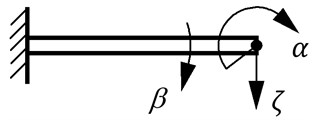 Beam, as component of rope model