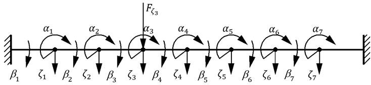 Model of rope fragment