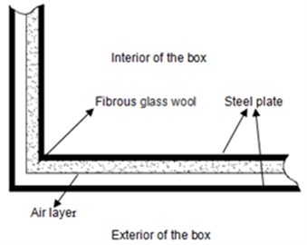 Structure of the small  reverberation box body