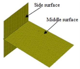 BEM model of the small reverberation box