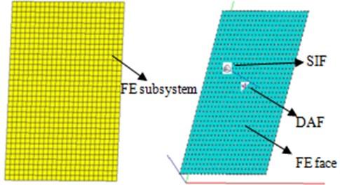 Hybrid FE-SEA model of magnesium alloy sheet