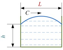 Equivalent fluid depth: a) quasi-static free surface under a steady lateral acceleration field;  b) equivalent fluid depth for a non-rectangular container