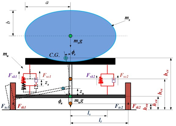 Roll plane model (cross-section)
