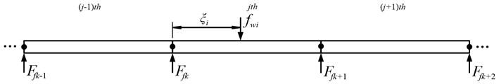 Illustration of a track model