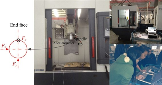 The experiment conducted on the whole machine tool
