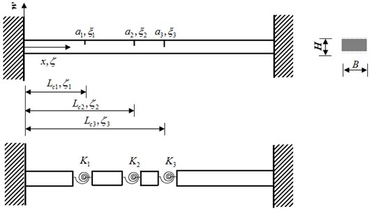 Analytical model of a C-C beam with three cracks
