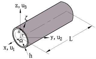 Thin-walled composite shaft of a circular cross section