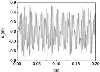 Chaotic motion of the composite shaft (e1=5×10-3 m)