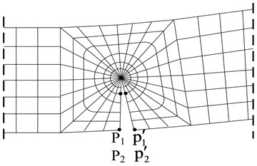 a) The sketch of a cantilever cracked beam, b) Overall finite element meshing,  c) Local meshing of crack area