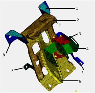 Finite element model and No. of each steel plate