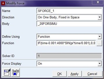 The window of modifying the force